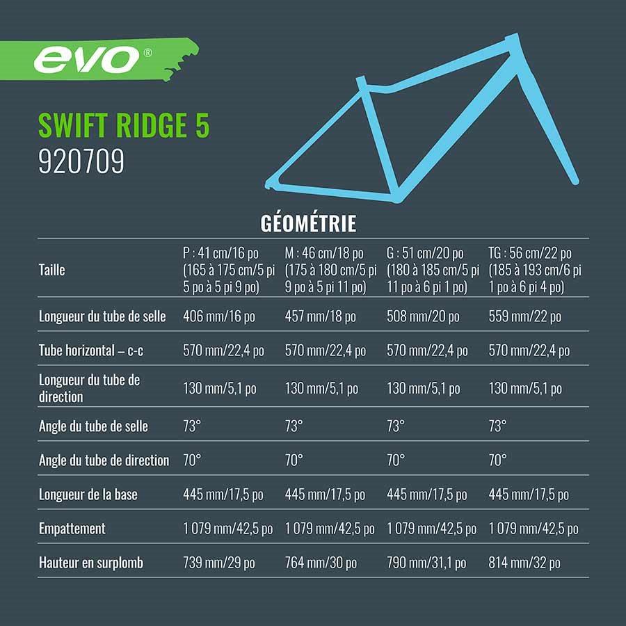 Swift Ridge 5
